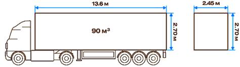 размеры еврофуры